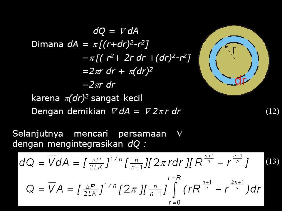 Dimana dA =  [(r+dr)2-r2] = [( r2+ 2r dr +(dr)2-r2] =2r dr + (dr)2